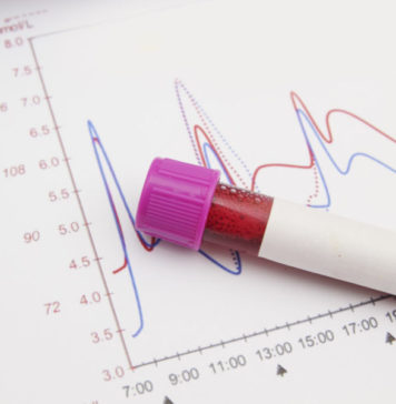 Blutwerte, Laborwerte