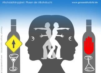 Alkoholabhängigkeit: Phasen der Alkoholsucht