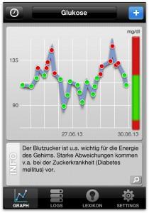 Blutwerte App
